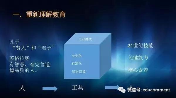 数据驱动的中国未来教育与学校的变革3