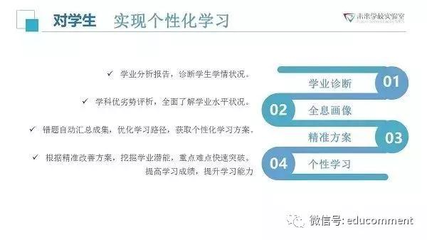 数据驱动的中国未来教育与学校的变革13