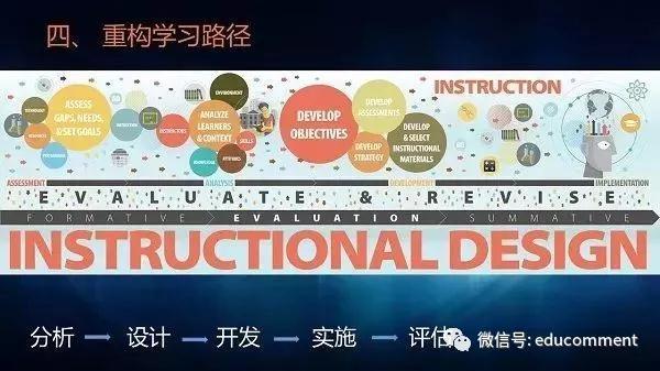 数据驱动的中国未来教育与学校的变革10