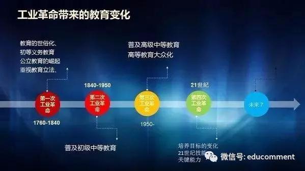 数据驱动的中国未来教育与学校的变革
