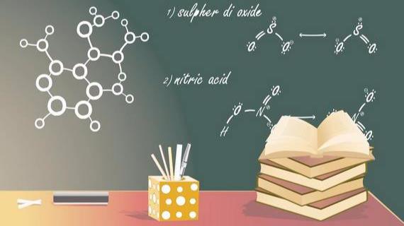 中考化学要错的36个反应式,绝对值得多看几遍-封面