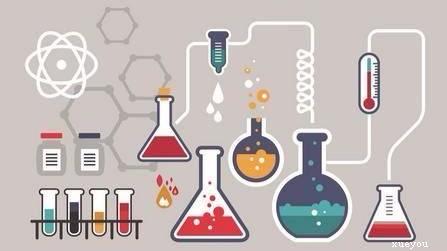 高考冲刺,化学选择题高效提分技能及例题详解-封面