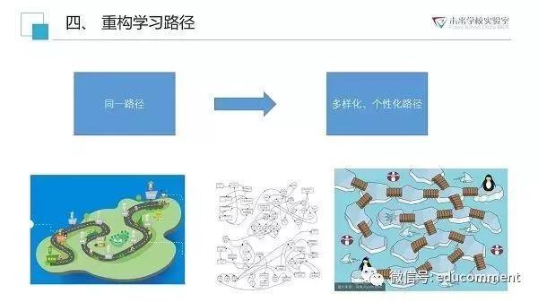 数据驱动的中国未来教育与学校的变革11