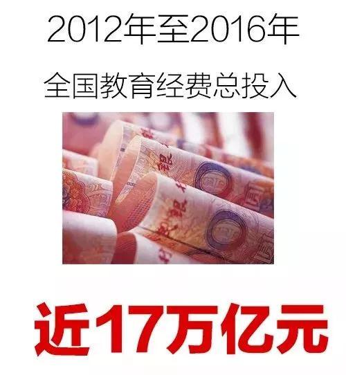 财政部部长:5年全国教育经费总投入近17万亿,钱都用在哪儿了?2
