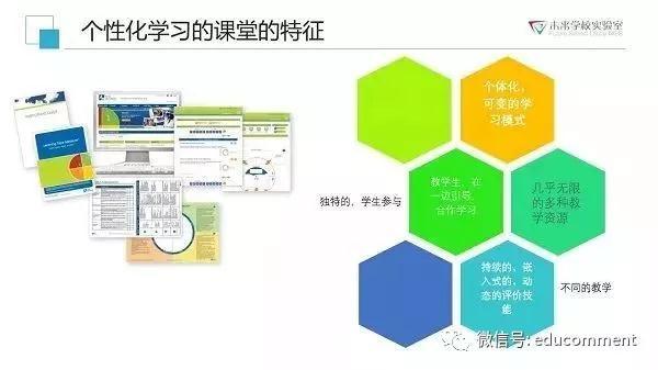 数据驱动的中国未来教育与学校的变革14