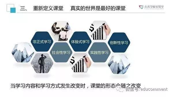 数据驱动的中国未来教育与学校的变革7